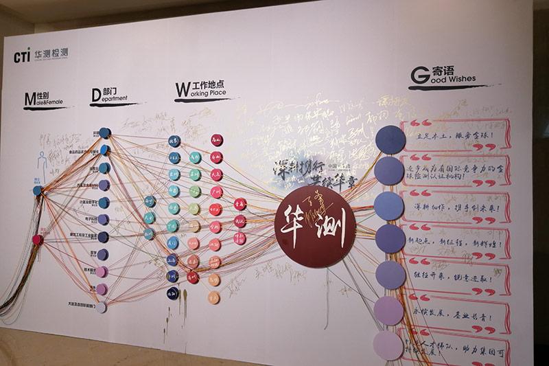 深圳企业年会活动案例5